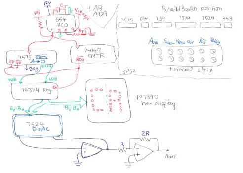 8 Bit Adc Circuit Diagram | Analog2digital2analog