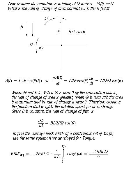 Rotation speed formula of Impeller Tip