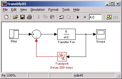 Feedback Block Diagram To Transfer Function Simulink on pneumatic system diagram, baseband block diagram, process diagram, functional diagram, laplace transform block diagram, data flow diagram, deconvolution block diagram, difference equation block diagram, integrator block diagram, control block diagram, signal block diagram, system context diagram, brain structures and functions diagram, pid controller block diagram, gain scheduling block diagram, function allocation diagram, differential equation block diagram, temperature control loop diagram, piping and instrumentation diagram, furnace air flow direction diagram,