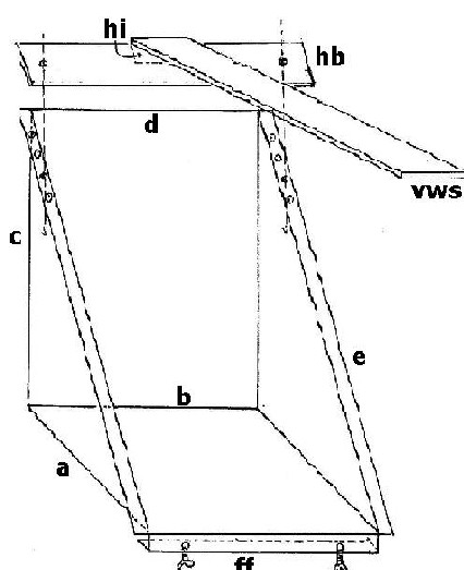 ms Angle Frame A-d Body of Frame e Angle