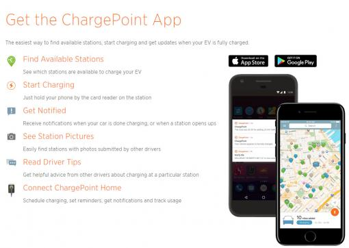 ChargePoint Application