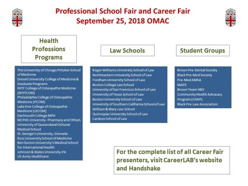 PROFESSIONAL SCHOOL FAIR AND MEDICAL SCHOOL ADMISSION PANEL