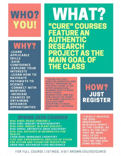 Spring 2020 CURE Courses