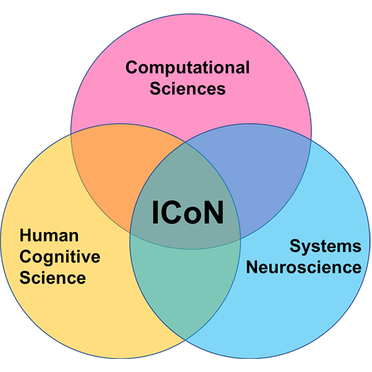 ICoN Venn copy.png